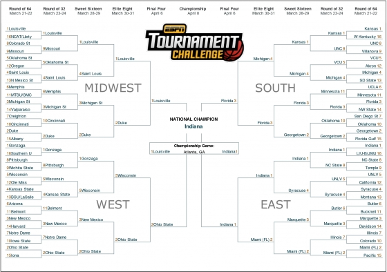 espn_-_tournament_challenge-potus.jpg